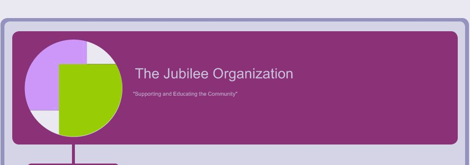 "The Jubilee Organization - ""Supporting and Educating the Community"""